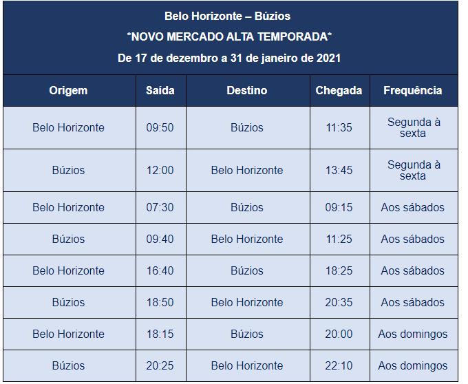 Belo Horizonte Búzios
