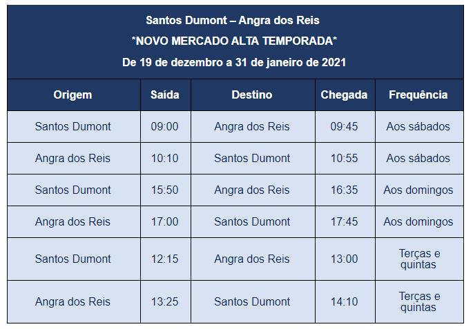 Santos Dumont Angra