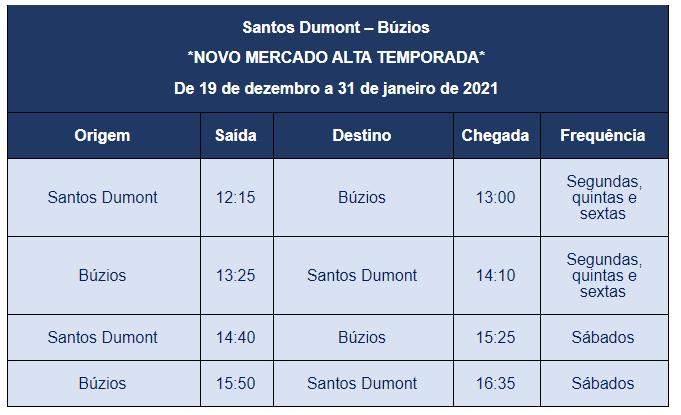 Santos Dumont Búzios