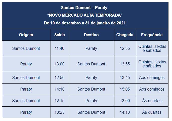 Santos Dumont Paraty